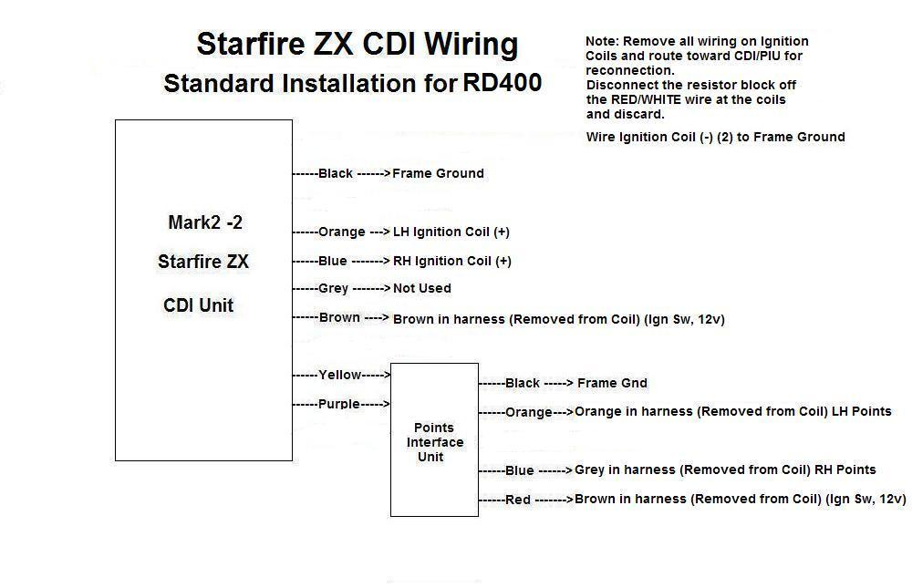 zx mark2 rd400 click for wiring diagram