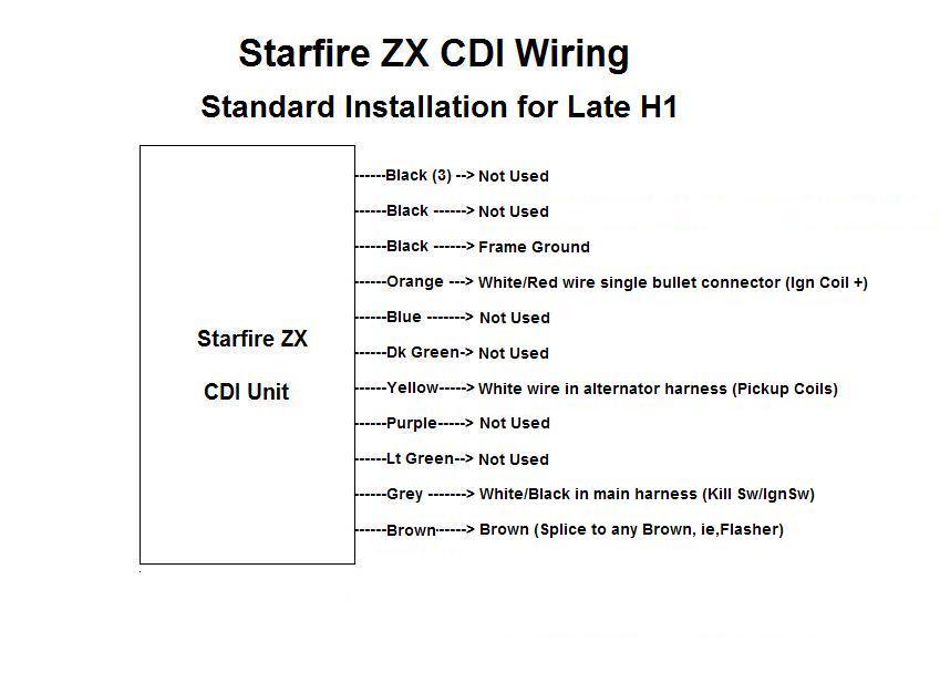ZX CDI H1 INSTALLATION