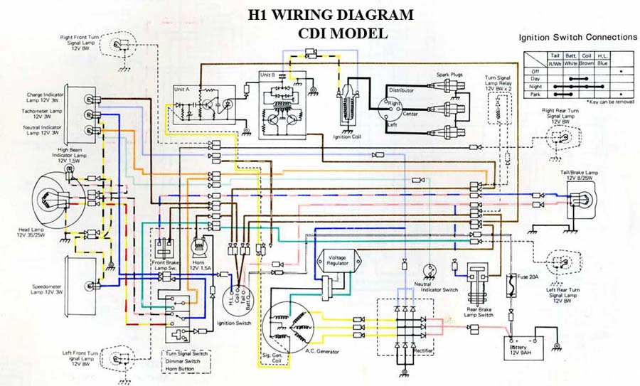 h1 wiring diagram, z1000 wiring diagram, klr650 wiring diagram, zx10 wiring diagram, er6n wiring diagram, ninja 250r wiring diagram, kz1300 wiring diagram, z1 wiring diagram, gs550 wiring diagram, zx1000 wiring diagram, kl600 wiring diagram, klr250 wiring diagram, kz1000 wiring diagram, kawasaki wiring diagram, kz440 wiring diagram, zl900 eliminator wiring diagram, gs750 wiring diagram, zg1000 wiring diagram, z400 wiring diagram, ex250 wiring diagram, on h1 kz650 wiring diagram