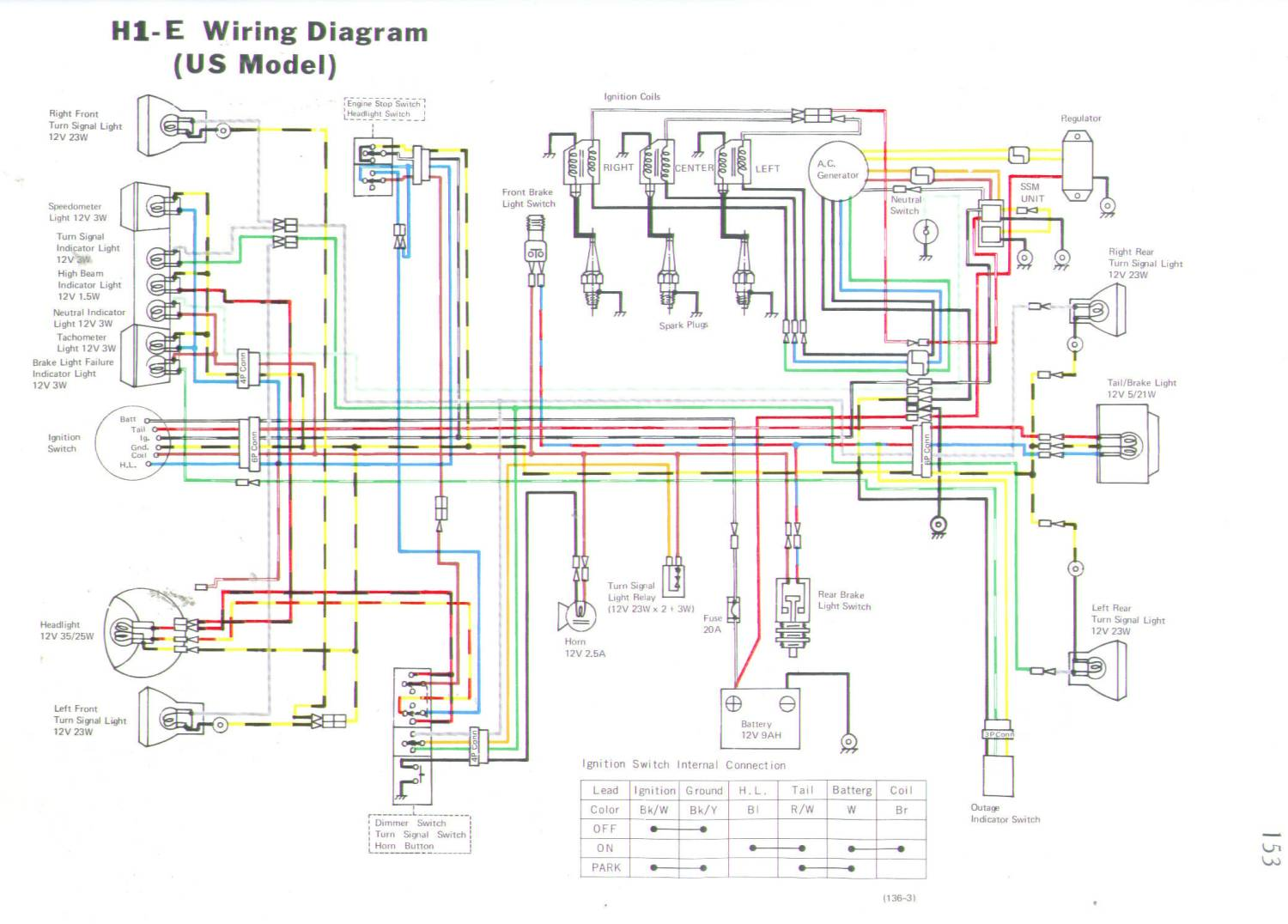kawasaki h1 wiring diagram   26 wiring diagram images