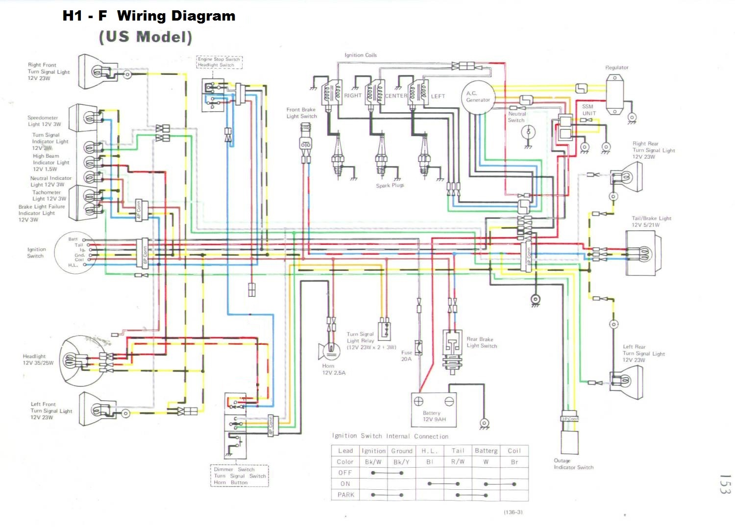 house wiring diagram sri lanka house wiring diagram canada wiring diagrams #11