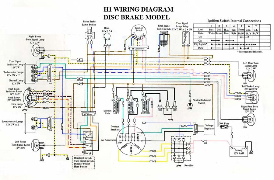 wiring diagramsearly h1 w points