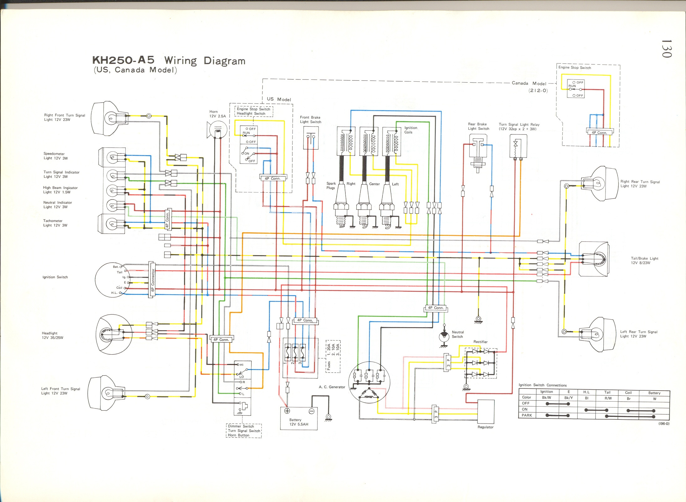 wiring diagrams rh 3cyl com kawasaki eliminator 250 wiring diagram Kawasaki 300 ATV Wiring Diagram