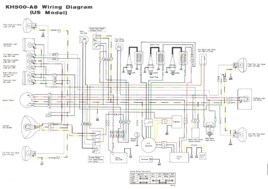 Kawasaki Cdi Ignition Wiring Diagram 6 Wire CDI Box Diagram Wiring ...