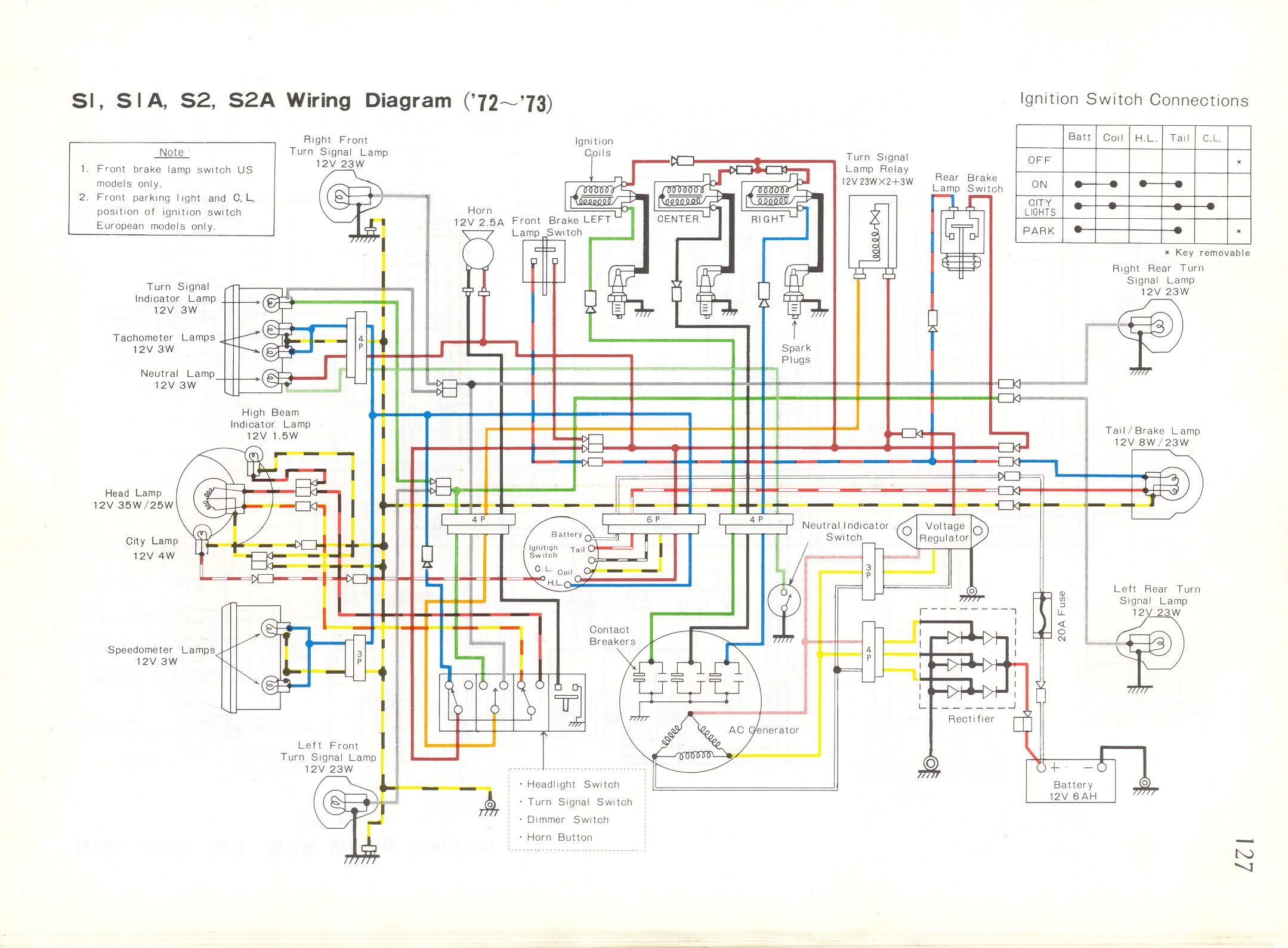 Kawasaki Electrical Diagrams About Wiring Diagram Klr 250 Free Download S3 Schematics Fx850
