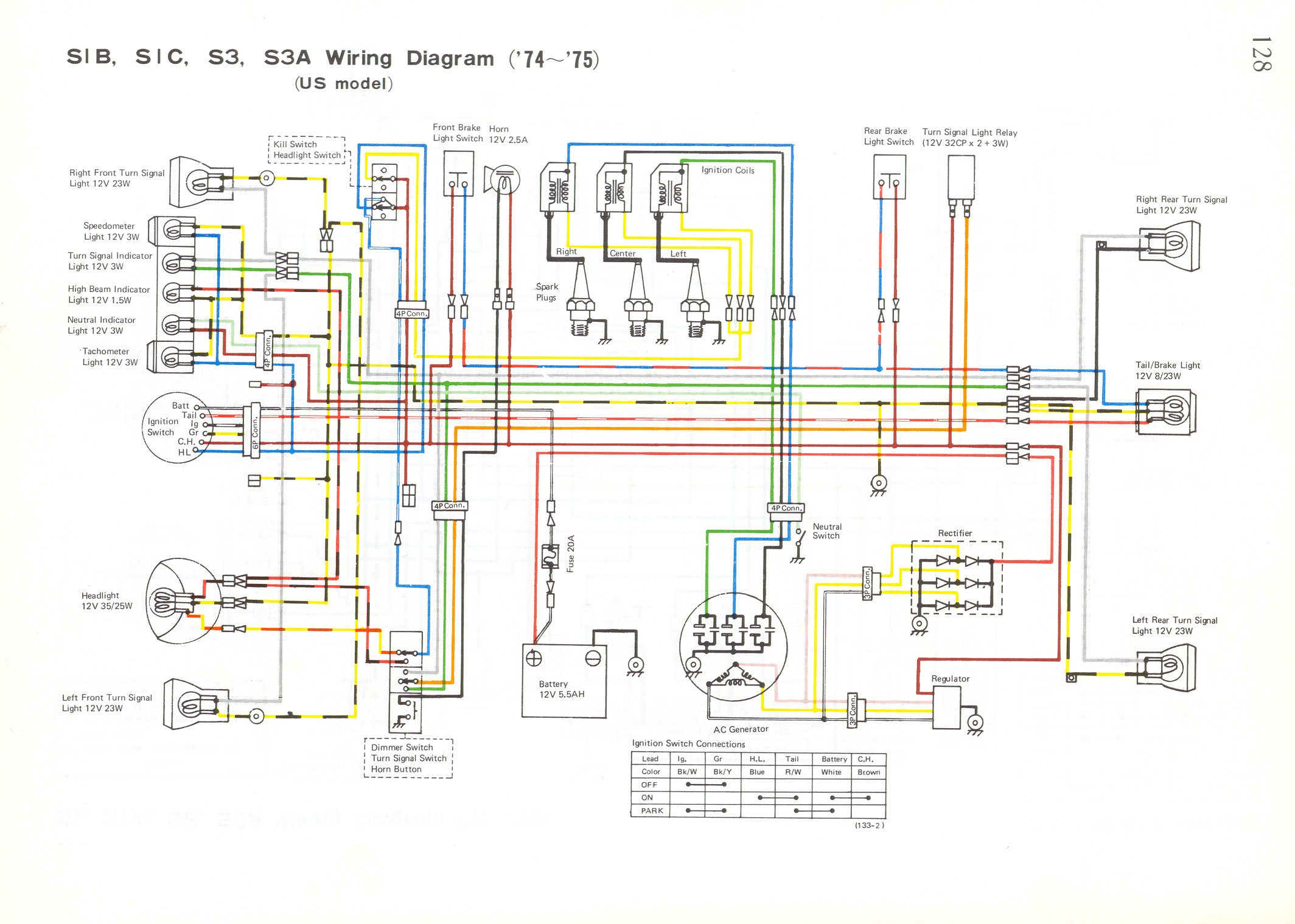 Kawasaki H1 Wiring Diagram Simple Schema For Bayou 300 Diagrams Klf Early W Cdi Edited