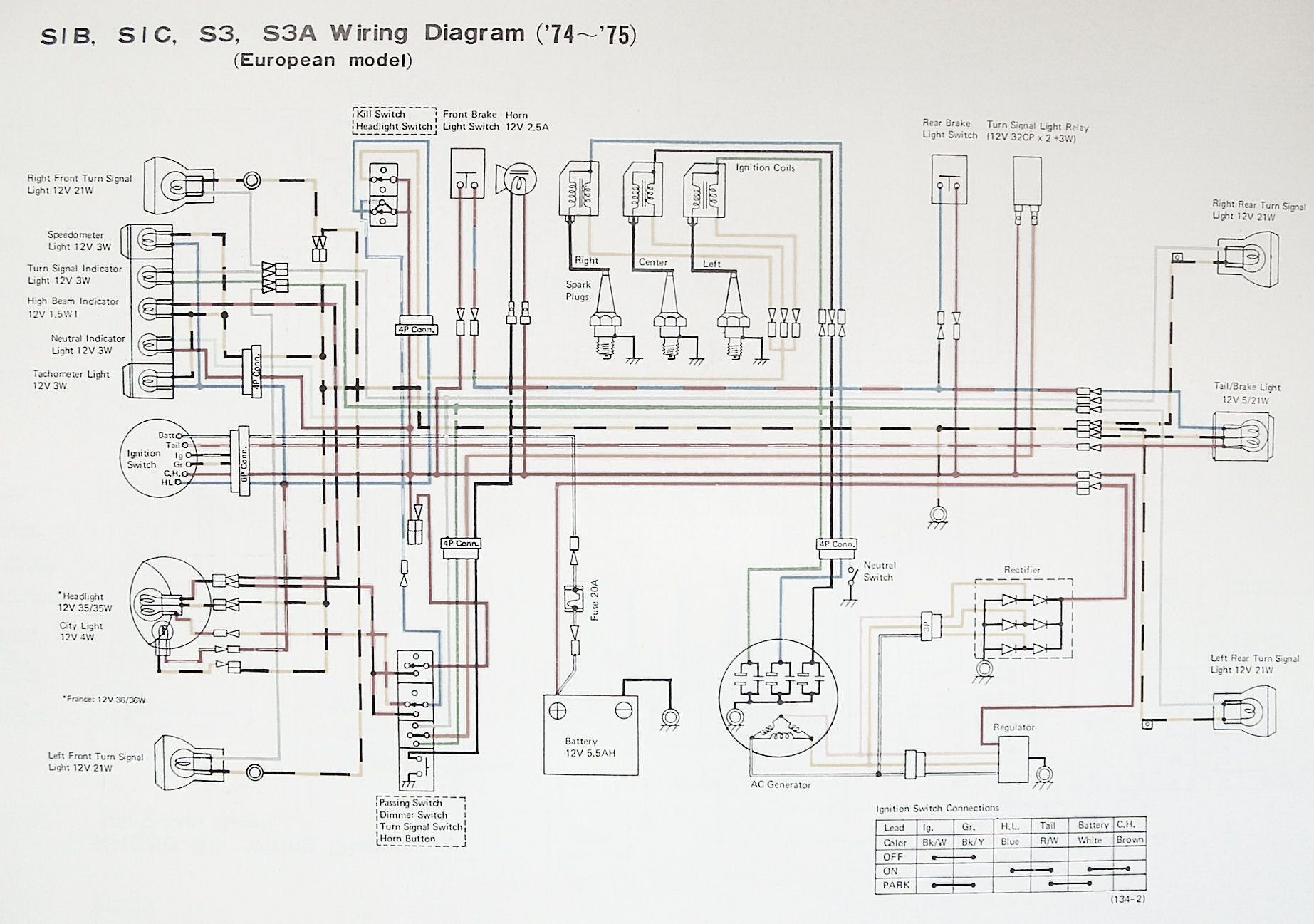 Kawasaki S3 Wiring Diagram Start Building A 220 4 Wheeler Electrical Diagrams Rh 3cyl Com 300 Atv