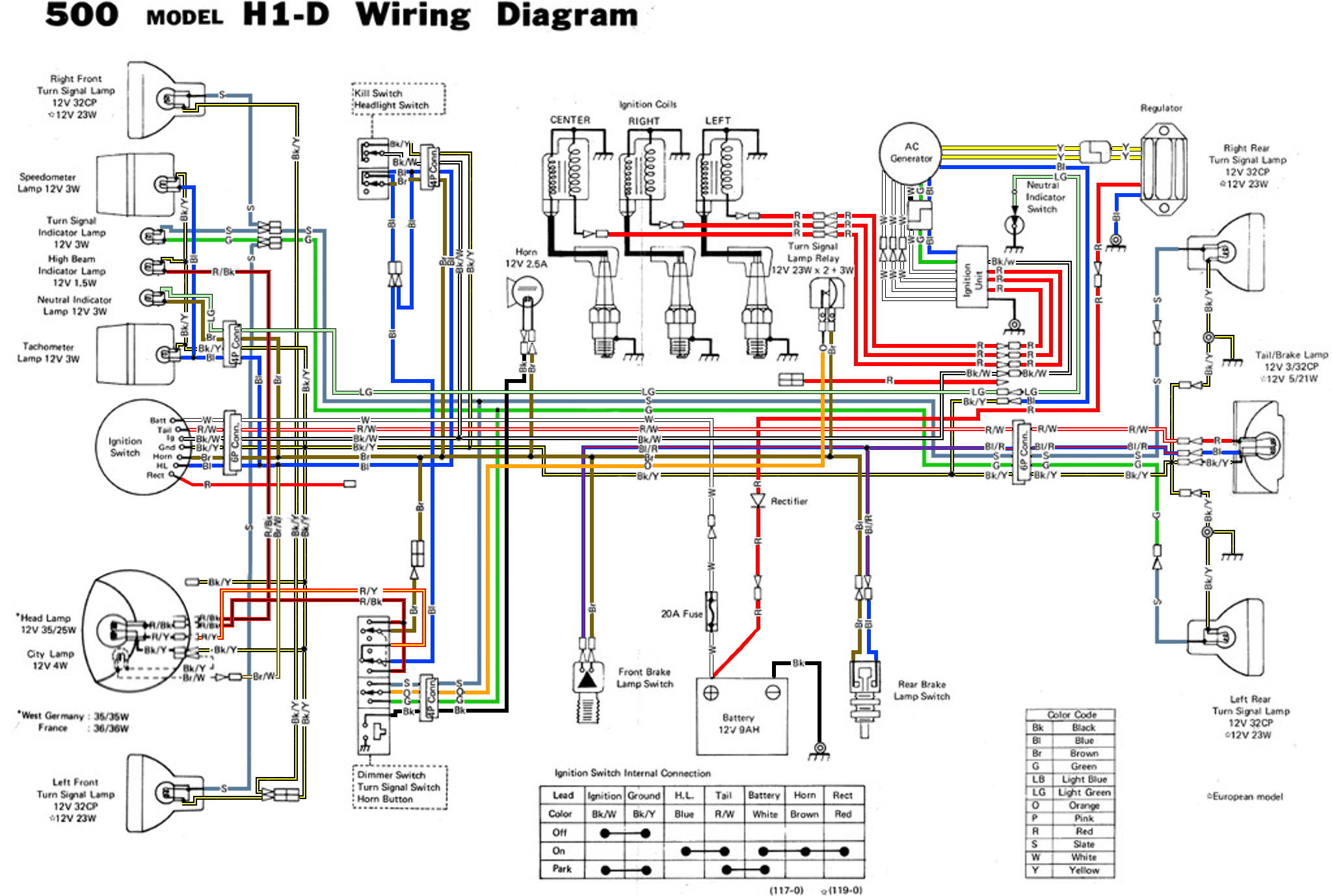 vdo speedometer wiring solidfonts wiring diagram for autometer speedometer auto meter gauges