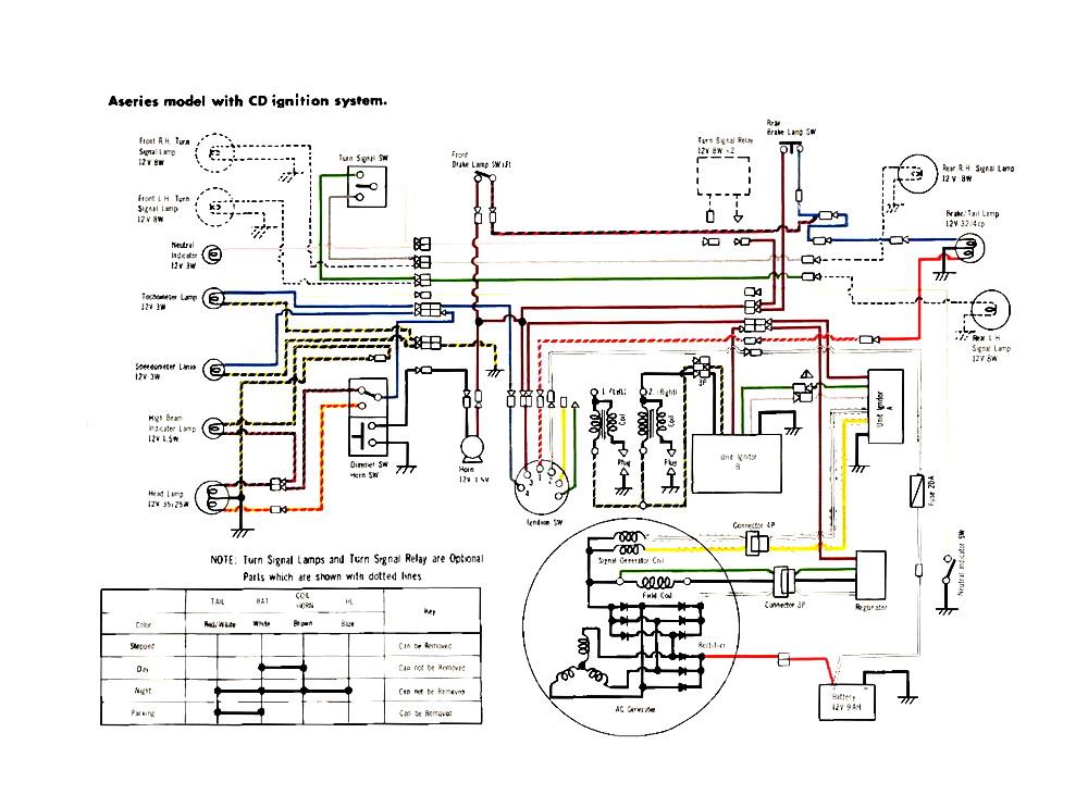 6 wire cdi diagram kawasaki  free wiring diagram
