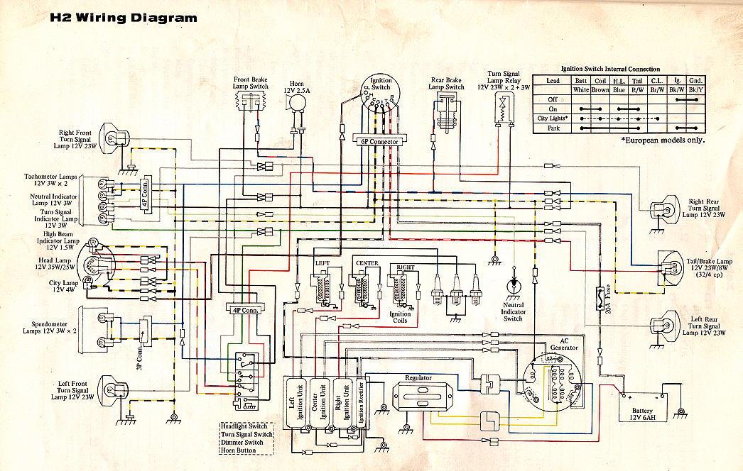 Wiring Diagram Kawasaki Bayou 220
