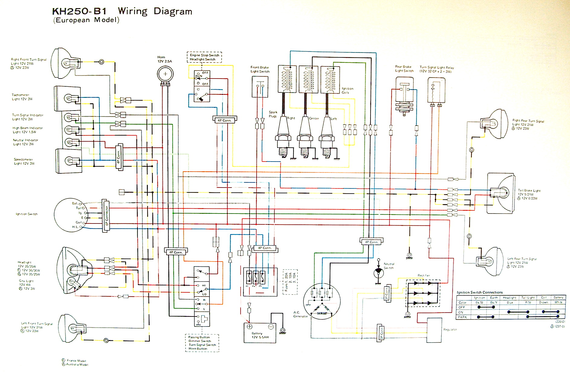 Kawasaki S3 Wiring Diagram Schematics Superior Broom Diagrams Peavey Nitro